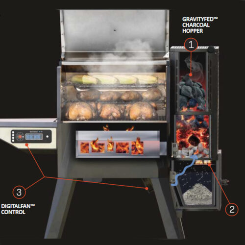 Masterbuilt Gravity Series 560 Charcoal Grill & Smoker